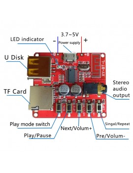 Car Bluetooth 4.1 MP3 WAV Decoding Board Speaker Amplifier Audio Receiver Module Support USB/TF/U-Disk
