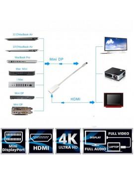 4K Resolution Thunderbolt Mini Displayport DP to HDMI Adapter For Apple Macbook Pro Air Mac
